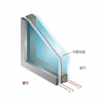 Insulating glass units, or IGUs