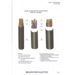 Power&Control Cables-(Single Core Cu/PVC/PVC Cables)